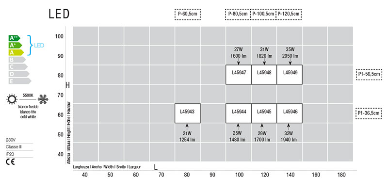 tabella-ambiente-4-lati