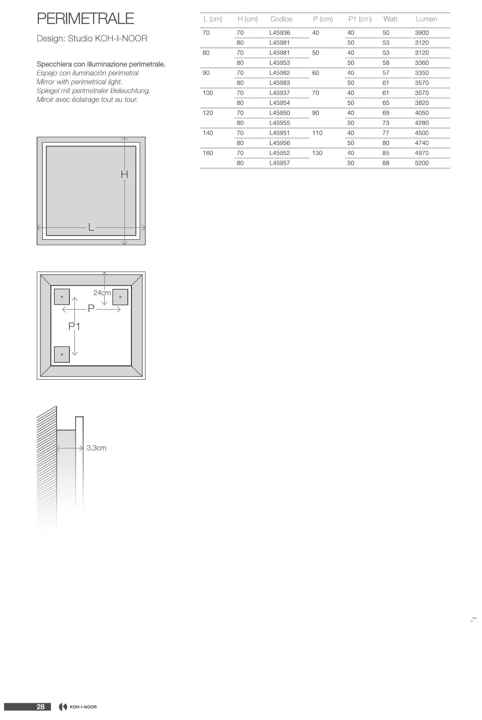 prodotto-perimetrale-ambiente-led