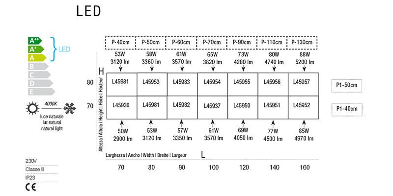 tabella-perimetrale