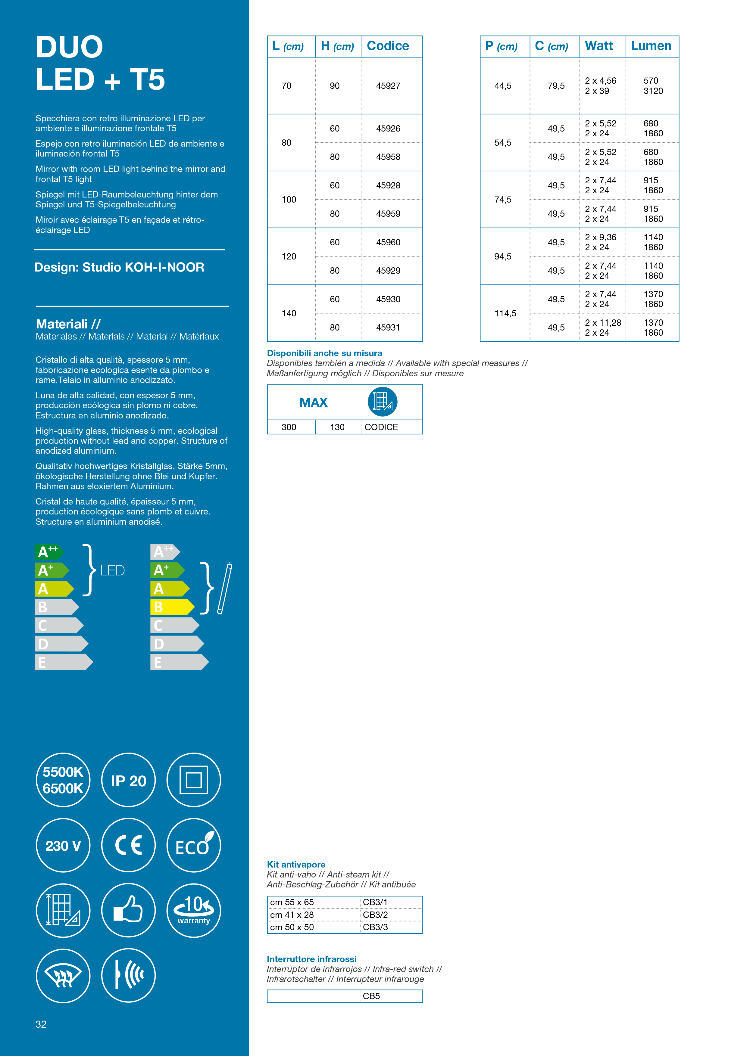 tabella-duo-led-t5
